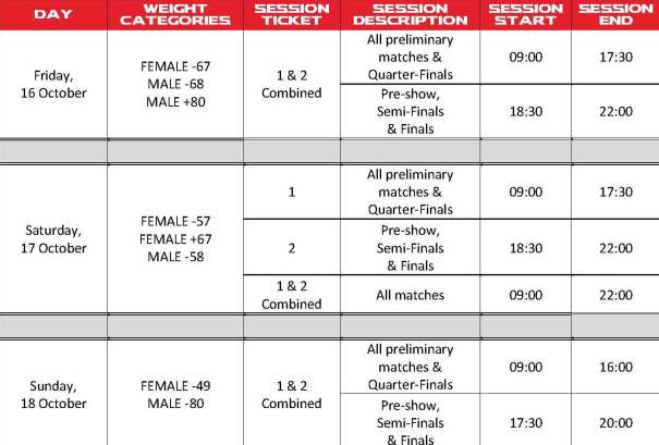 WTGP2015 Schedule table
